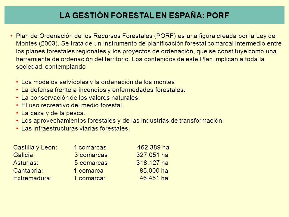 Plan de Ordenación de los Recursos Forestales (PORF) es una figura creada por la Ley de Montes (2003). Se trata de un instrumento de planificación for