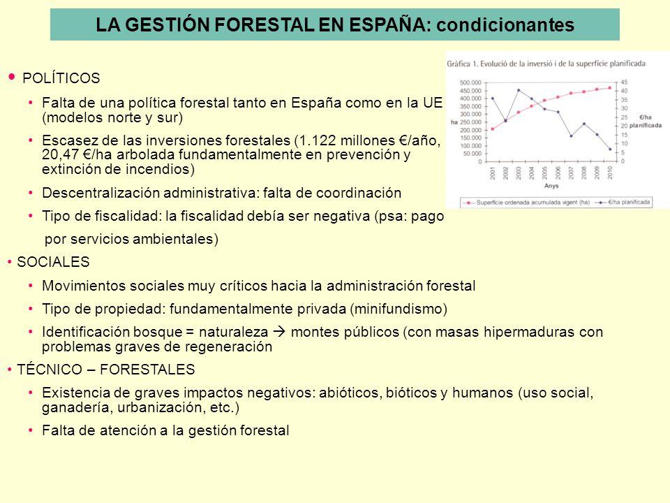 LA GESTIÓN FORESTAL EN ESPAÑA: condicionantes POLÍTICOS Falta de una política forestal tanto en España como en la UE (modelos norte y sur) Escasez de
