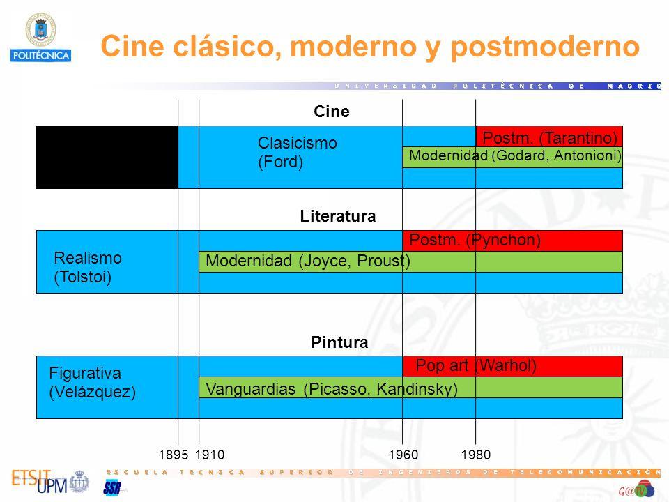 Cine Literatura Pintura Realismo (Tolstoi) Modernidad (Joyce, Proust) Modernidad (Godard, Antonioni) Postm. (Tarantino) Clasicismo (Ford) Figurativa (