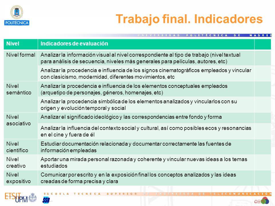 Trabajo final. Indicadores NivelIndicadores de evaluación Nivel formalAnalizar la información visual al nivel correspondiente al tipo de trabajo (nive