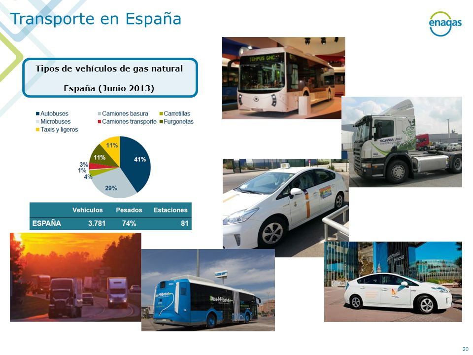 Transporte en España 20 Tipos de vehículos de gas natural España (Junio 2013)