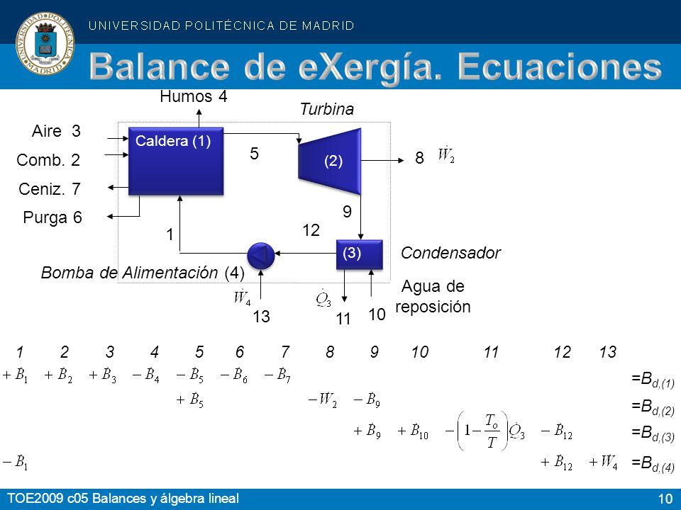10 TOE2009 c05 Balances y álgebra lineal Caldera (1) (3) Bomba de Alimentación (4) 13 11 12 5 1 Purga 6 Ceniz. 7 Comb. 2 Aire 3 Humos 4 Turbina 8 9 10