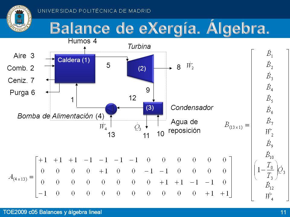 11 TOE2009 c05 Balances y álgebra lineal Caldera (1) (3) Bomba de Alimentación (4) 13 11 12 5 1 Purga 6 Ceniz. 7 Comb. 2 Aire 3 Humos 4 Turbina 8 9 10