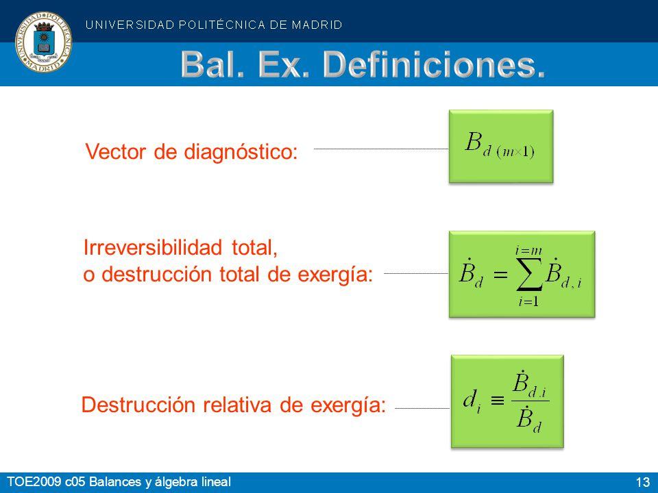 13 TOE2009 c05 Balances y álgebra lineal Vector de diagnóstico: Irreversibilidad total, o destrucción total de exergía: Destrucción relativa de exergí