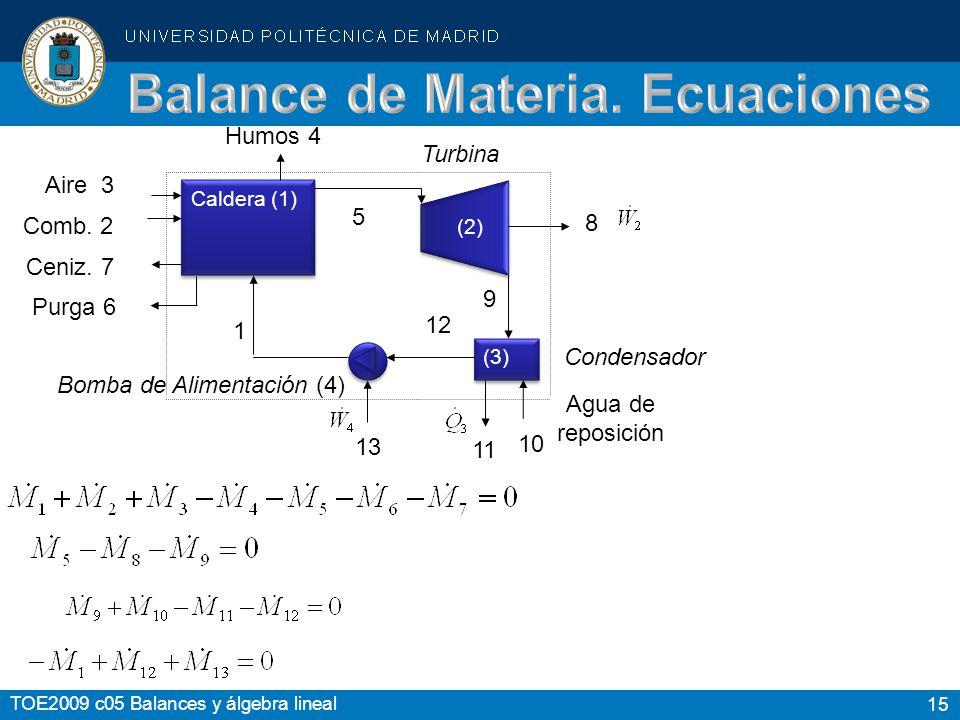 15 TOE2009 c05 Balances y álgebra lineal Caldera (1) (3) Bomba de Alimentación (4) 13 11 12 5 1 Purga 6 Ceniz. 7 Comb. 2 Aire 3 Humos 4 Turbina 8 9 10
