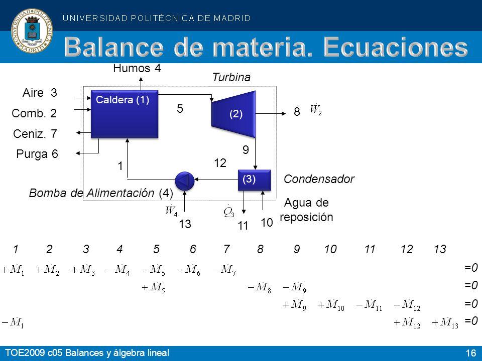 16 TOE2009 c05 Balances y álgebra lineal Caldera (1) (3) Bomba de Alimentación (4) 13 11 12 5 1 Purga 6 Ceniz. 7 Comb. 2 Aire 3 Humos 4 Turbina 8 9 10