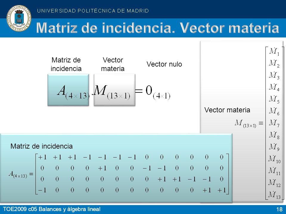 18 TOE2009 c05 Balances y álgebra lineal Matriz de incidencia Vector materia Vector nulo Vector materia Matriz de incidencia