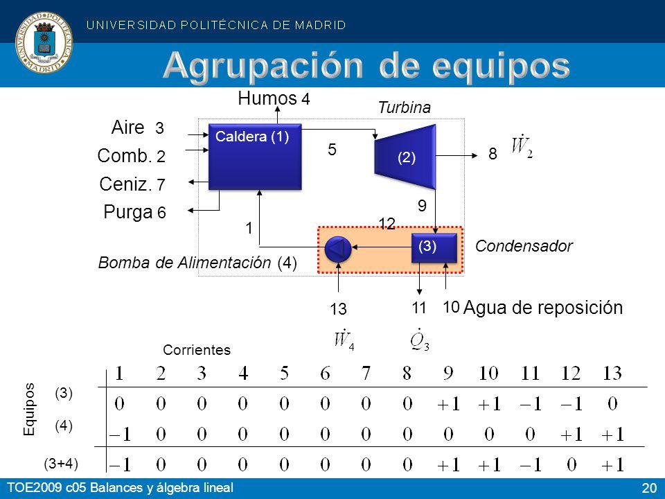 20 TOE2009 c05 Balances y álgebra lineal Caldera (1) (3) Bomba de Alimentación (4) 13 11 12 5 1 Purga 6 Ceniz. 7 Comb. 2 Aire 3 Humos 4 Turbina 8 9 10