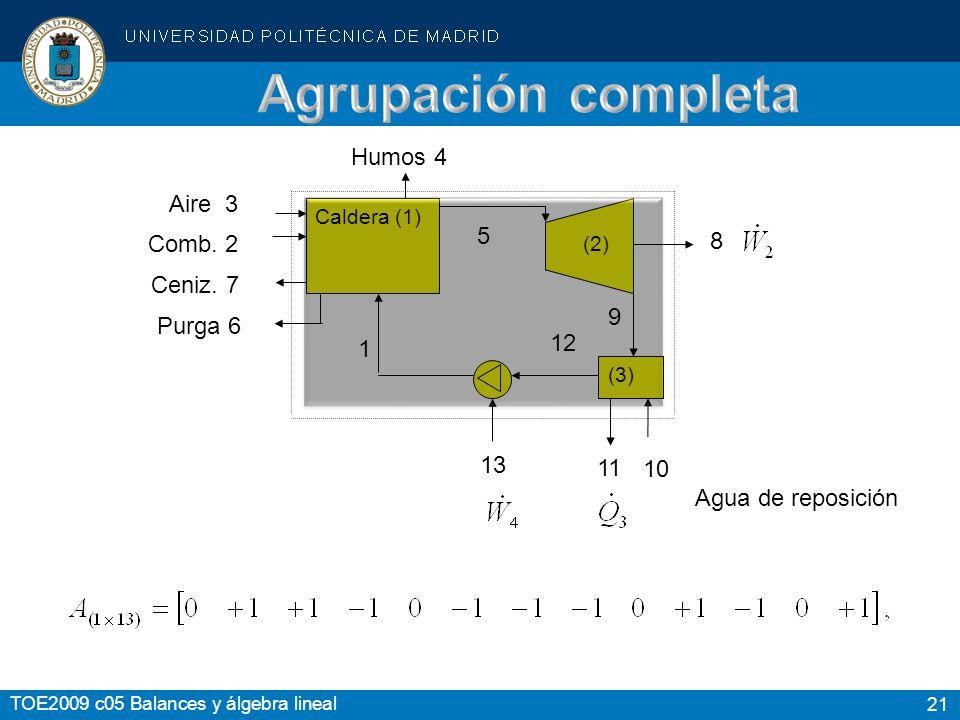 21 TOE2009 c05 Balances y álgebra lineal Caldera (1) (3) 13 11 12 5 1 Purga 6 Ceniz. 7 Comb. 2 Aire 3 Humos 4 8 9 10 Agua de reposición (2)