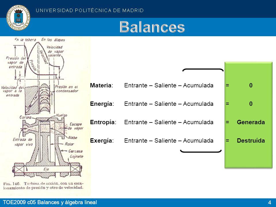 4 Materia:Entrante – Saliente – Acumulada = 0 Energía:Entrante – Saliente – Acumulada = 0 Entropía:Entrante – Saliente – Acumulada =Generada Exergía:E