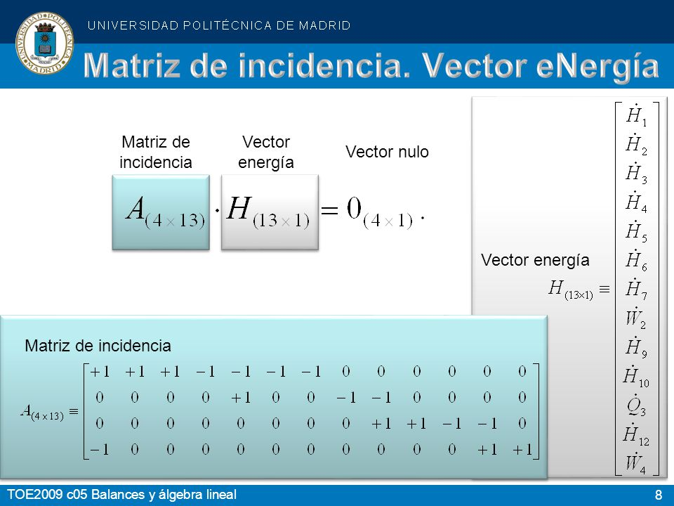 8 TOE2009 c05 Balances y álgebra lineal Matriz de incidencia Vector energía Vector nulo Vector energía Matriz de incidencia