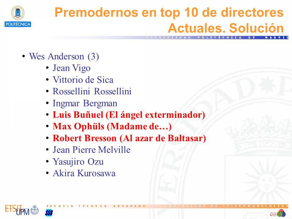 Premodernos en top 10 de directores Actuales. Solución Wes Anderson (3) Jean Vigo Vittorio de Sica Rossellini Rossellini Ingmar Bergman Luis Buñuel (E