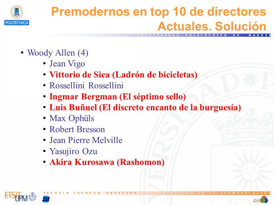 Premodernos en top 10 de directores Actuales. Solución Woody Allen (4) Jean Vigo Vittorio de Sica (Ladrón de bicicletas) Rossellini Rossellini Ingmar