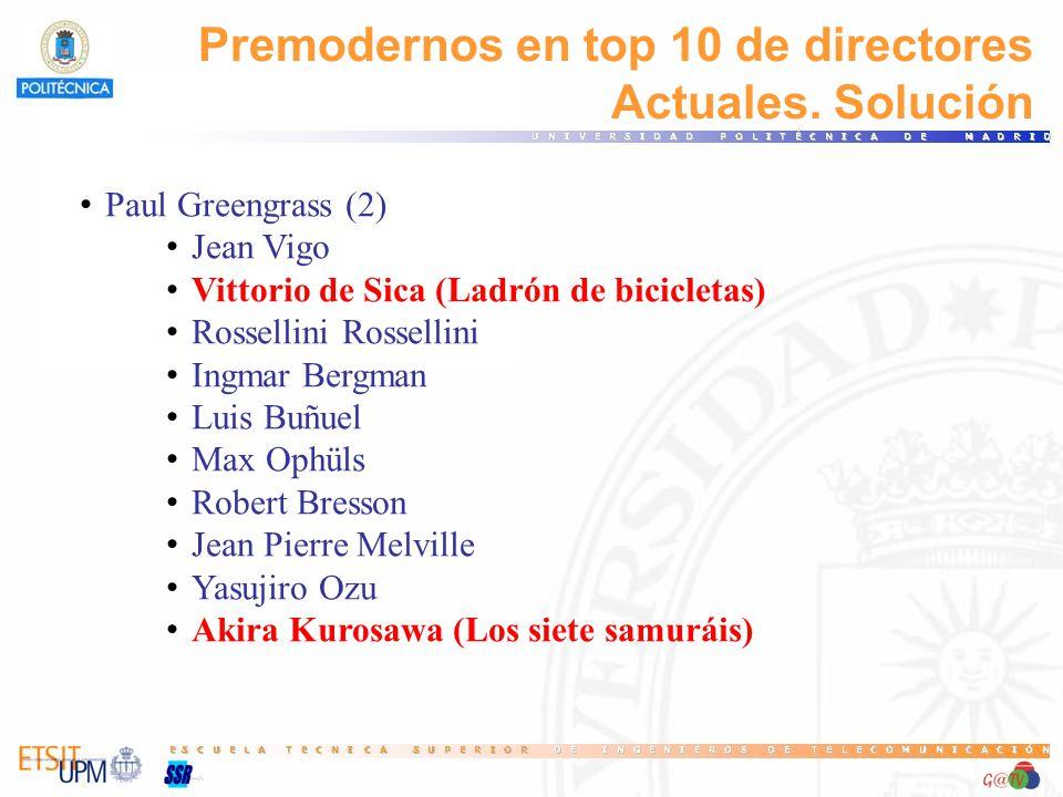 Premodernos en top 10 de directores Actuales. Solución Paul Greengrass (2) Jean Vigo Vittorio de Sica (Ladrón de bicicletas) Rossellini Rossellini Ing