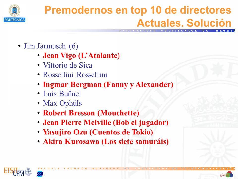 Premodernos en top 10 de directores Actuales. Solución Jim Jarmusch (6) Jean Vigo (LAtalante) Vittorio de Sica Rossellini Rossellini Ingmar Bergman (F