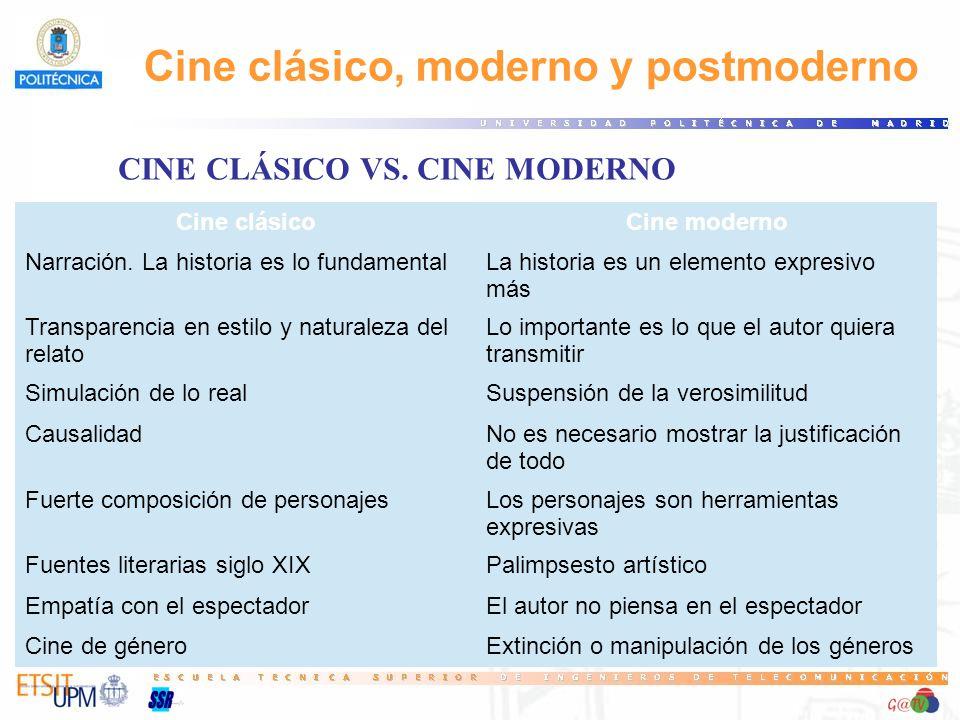 Cine clásicoCine moderno Narración. La historia es lo fundamentalLa historia es un elemento expresivo más Transparencia en estilo y naturaleza del rel