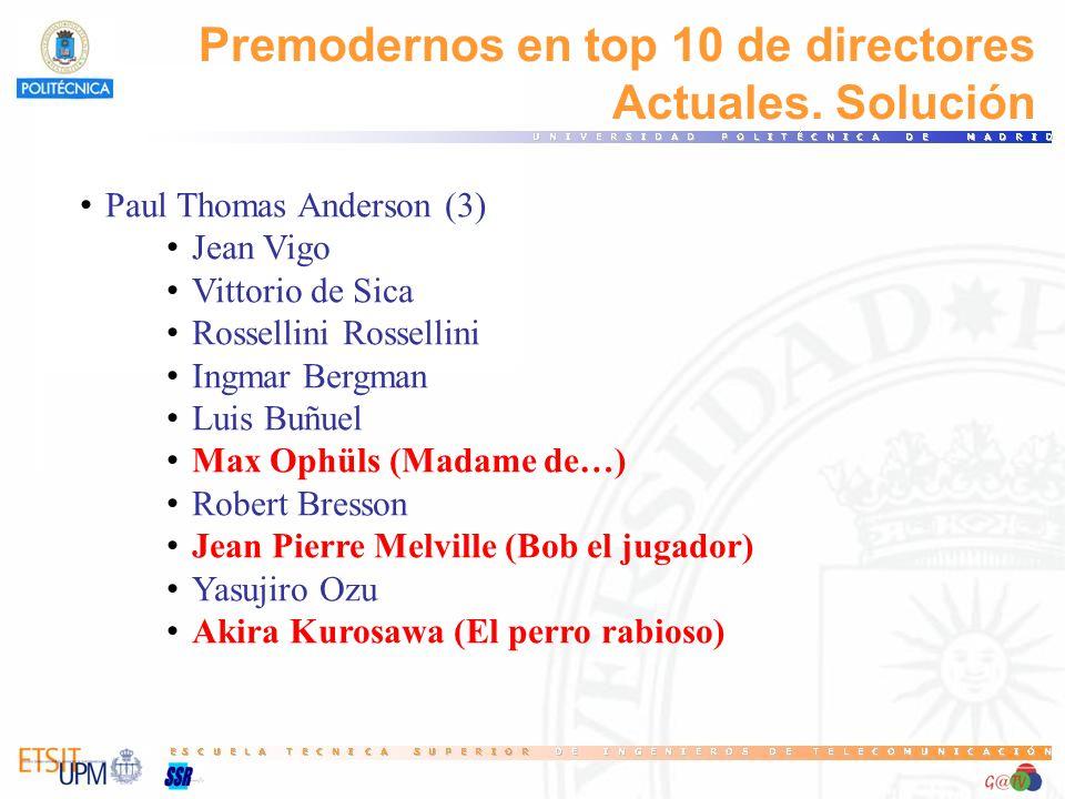 Premodernos en top 10 de directores Actuales. Solución Paul Thomas Anderson (3) Jean Vigo Vittorio de Sica Rossellini Rossellini Ingmar Bergman Luis B