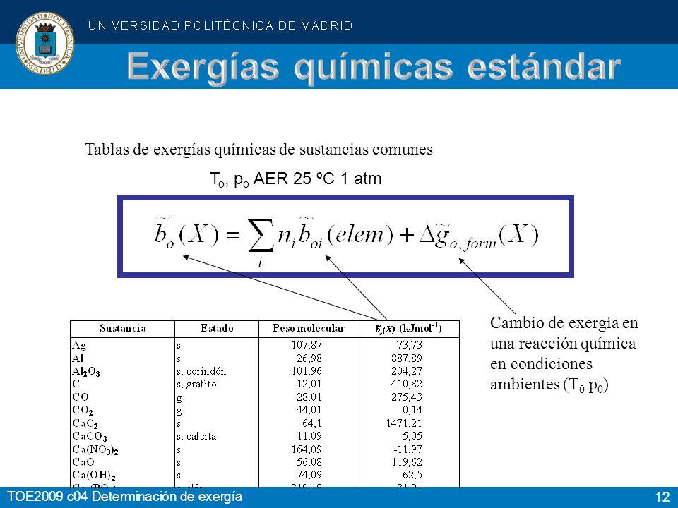 12 TOE2009 c04 Determinación de exergía Tablas de exergías químicas de sustancias comunes T o, p o AER 25 ºC 1 atm Cambio de exergía en una reacción q