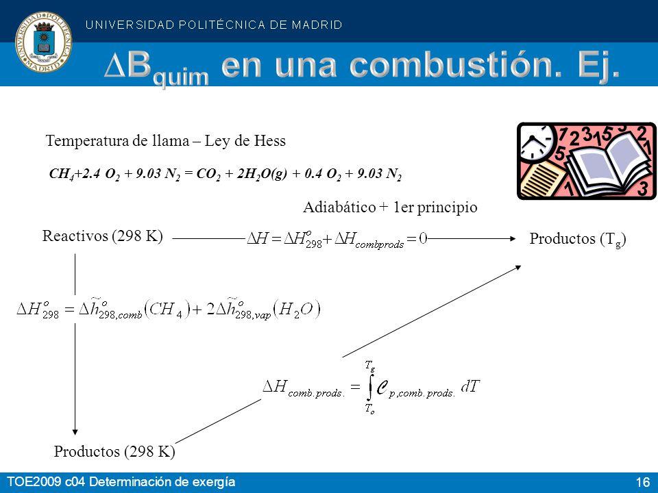 16 TOE2009 c04 Determinación de exergía CH 4 +2.4 O 2 + 9.03 N 2 = CO 2 + 2H 2 O(g) + 0.4 O 2 + 9.03 N 2 Reactivos (298 K) Productos (T g ) Productos