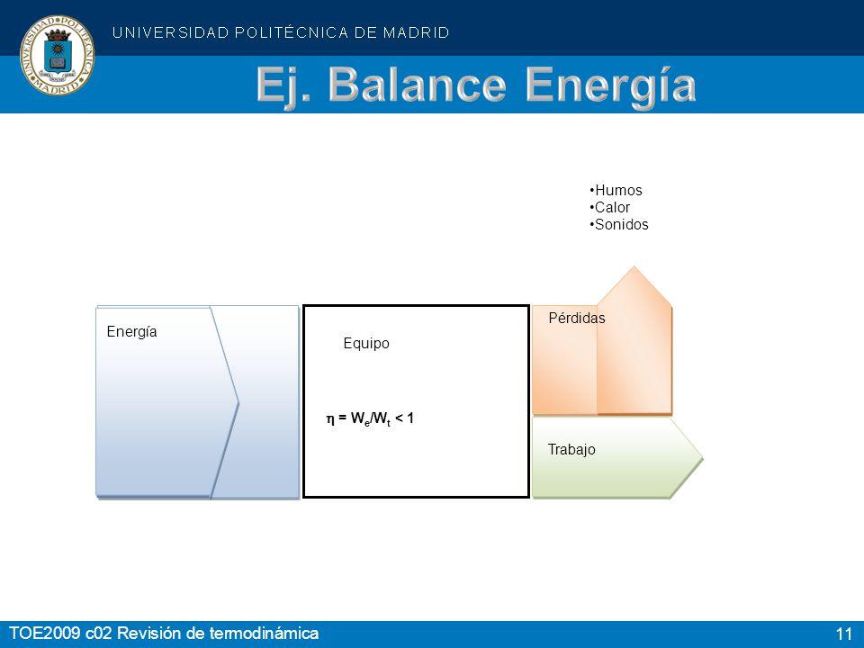 11 TOE2009 c02 Revisión de termodinámica Energía Equipo Humos Calor Sonidos Trabajo = W e /W t < 1 Pérdidas