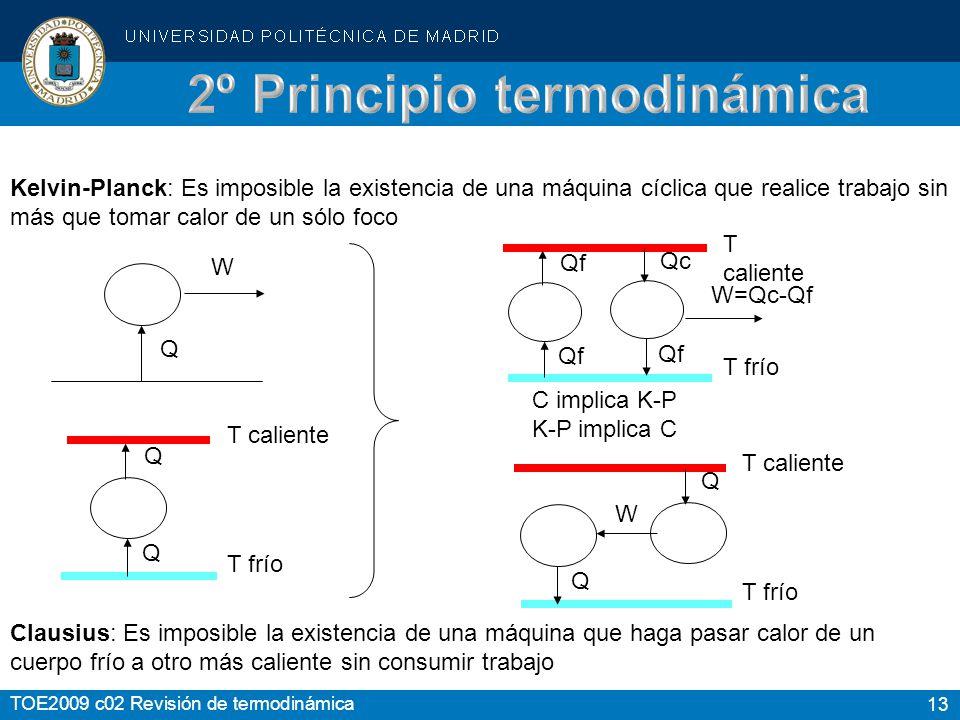 13 TOE2009 c02 Revisión de termodinámica Kelvin-Planck: Es imposible la existencia de una máquina cíclica que realice trabajo sin más que tomar calor