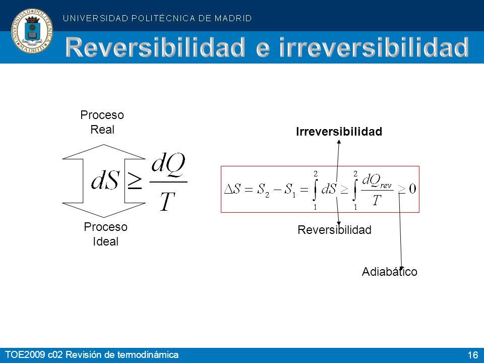 16 TOE2009 c02 Revisión de termodinámica Proceso Real Proceso Ideal Reversibilidad Irreversibilidad Adiabático