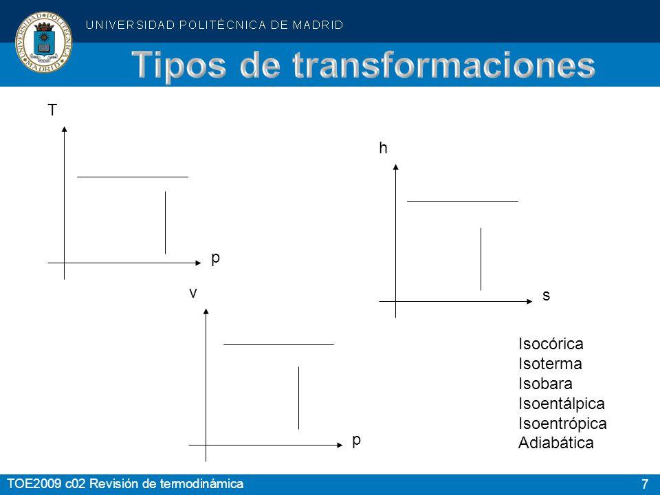 7 TOE2009 c02 Revisión de termodinámica p T s h p v Isocórica Isoterma Isobara Isoentálpica Isoentrópica Adiabática