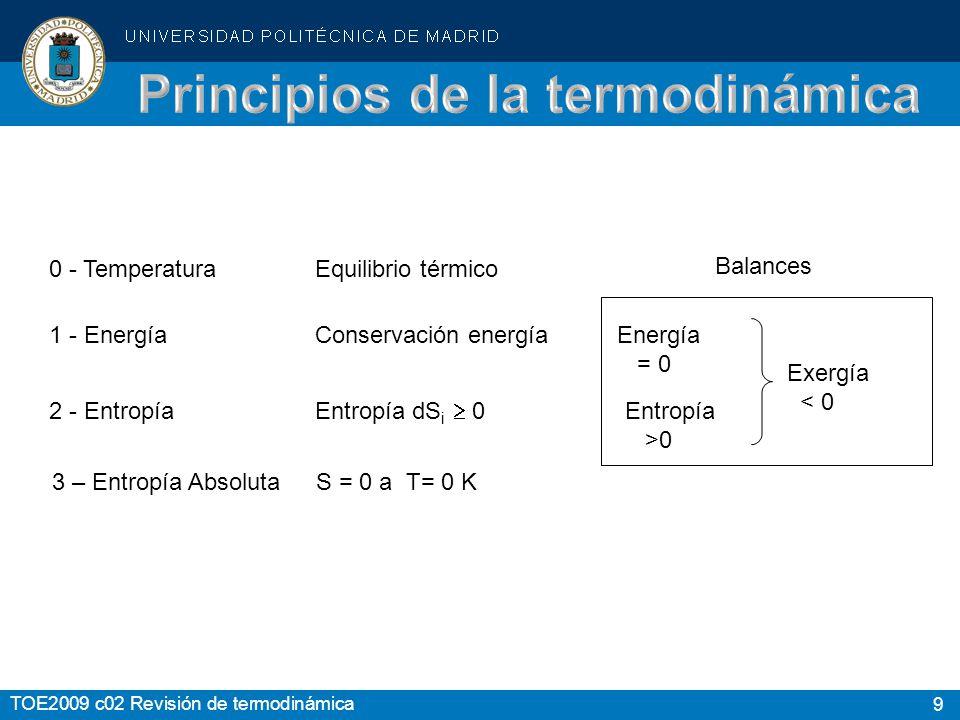 9 TOE2009 c02 Revisión de termodinámica 0 - Temperatura 1 - Energía 2 - Entropía 3 – Entropía Absoluta Equilibrio térmico Conservación energía Entropí