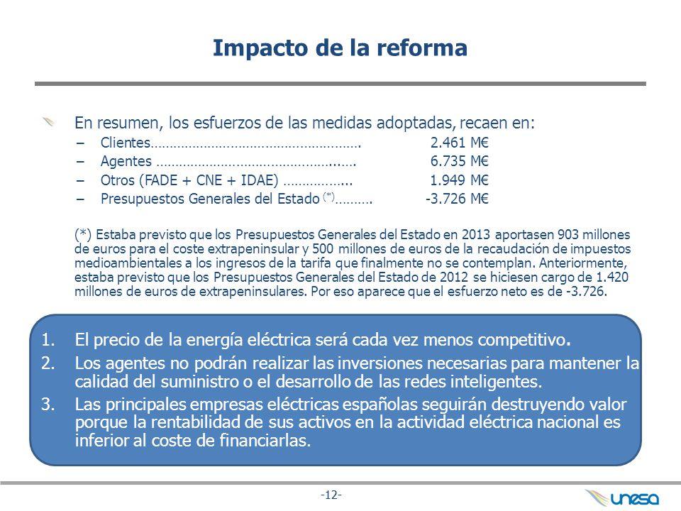 -12- Impacto de la reforma En resumen, los esfuerzos de las medidas adoptadas, recaen en: Clientes……………………………………………….2.461 M Agentes ………………………………………..