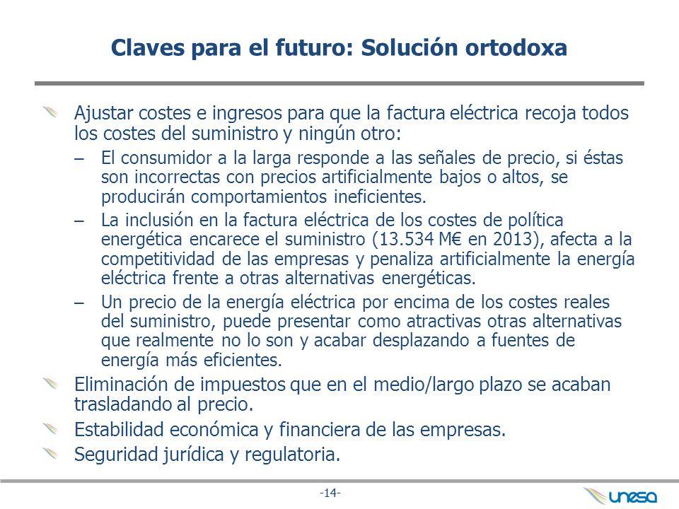 -14- Claves para el futuro: Solución ortodoxa Ajustar costes e ingresos para que la factura eléctrica recoja todos los costes del suministro y ningún