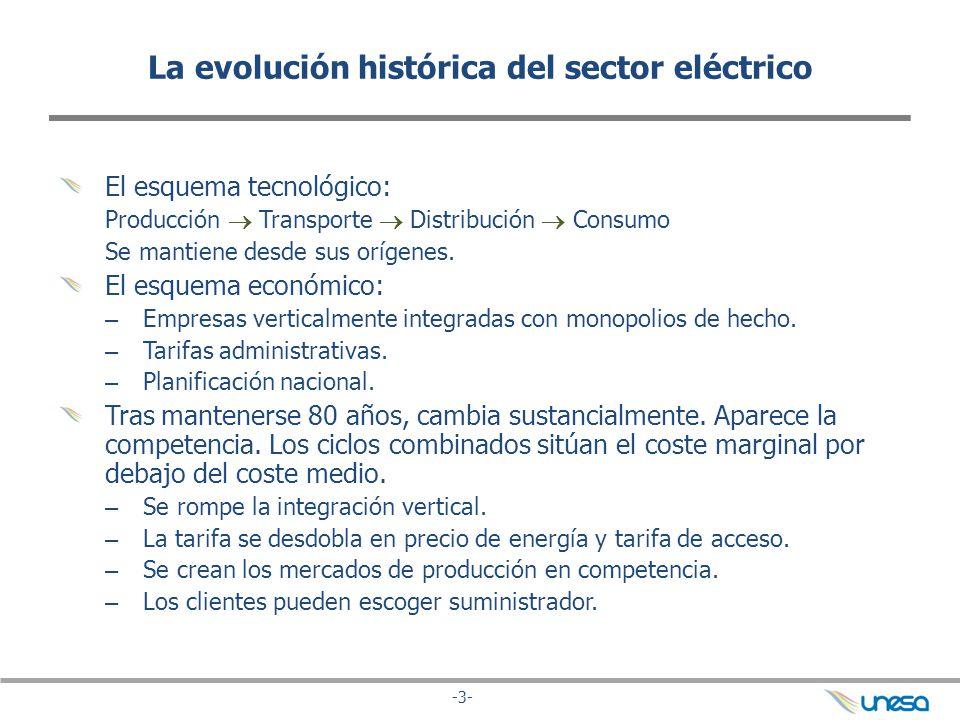 -3- La evolución histórica del sector eléctrico El esquema tecnológico: Producción Transporte Distribución Consumo Se mantiene desde sus orígenes. El
