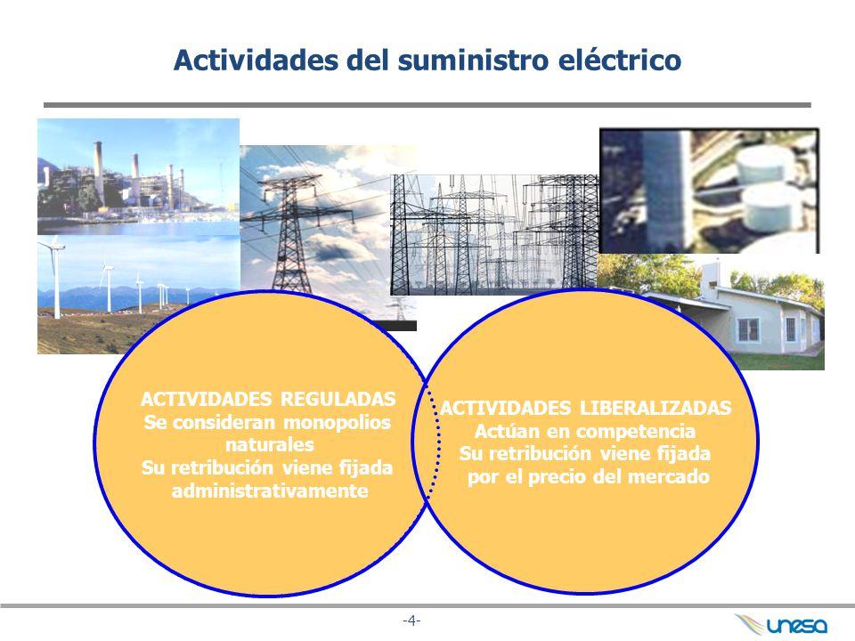 -4- Actividades del suministro eléctrico ACTIVIDADES REGULADAS Se consideran monopolios naturales Su retribución viene fijada administrativamente ACTI