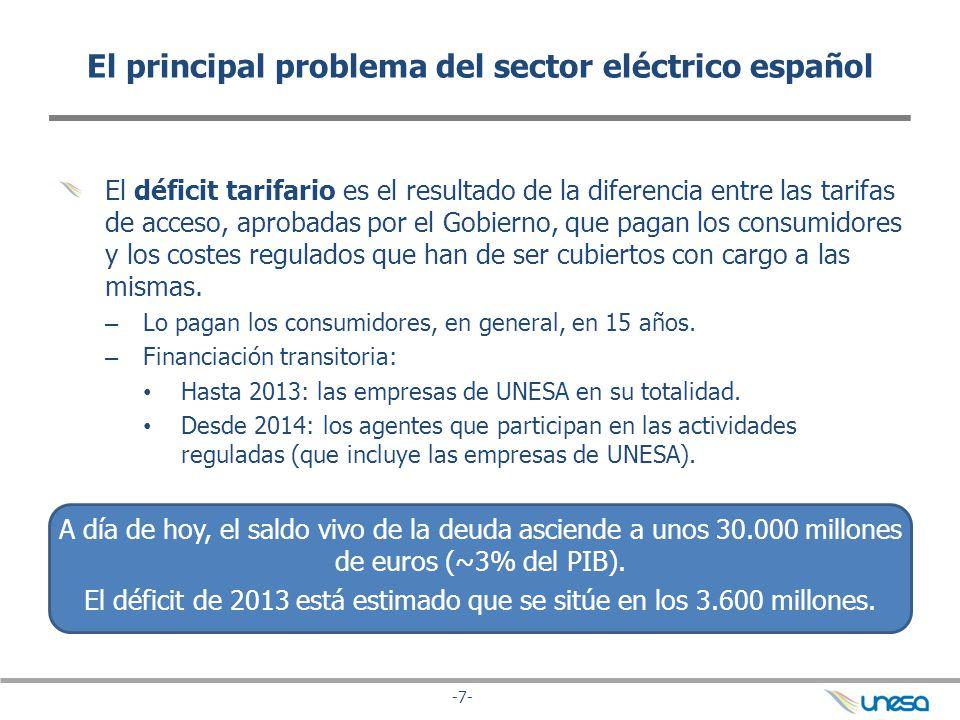 -7- El principal problema del sector eléctrico español El déficit tarifario es el resultado de la diferencia entre las tarifas de acceso, aprobadas po