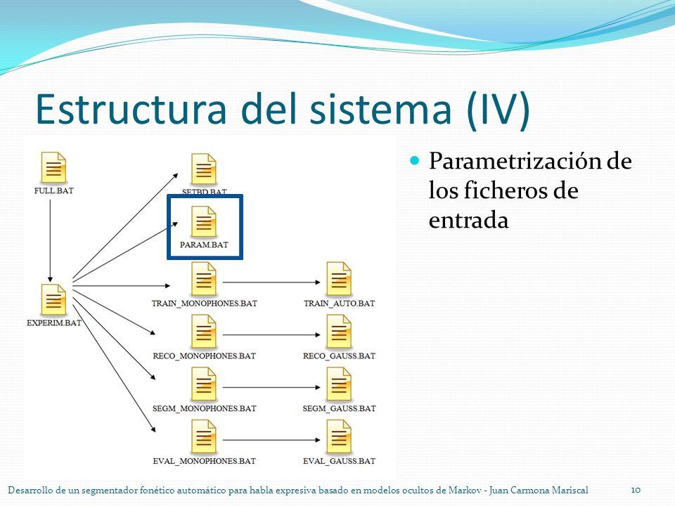 Estructura del sistema (IV) 10 Desarrollo de un segmentador fonético automático para habla expresiva basado en modelos ocultos de Markov - Juan Carmon