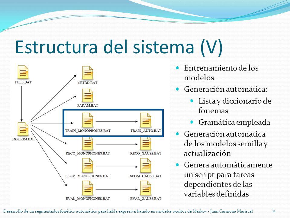 Estructura del sistema (V) 11 Desarrollo de un segmentador fonético automático para habla expresiva basado en modelos ocultos de Markov - Juan Carmona