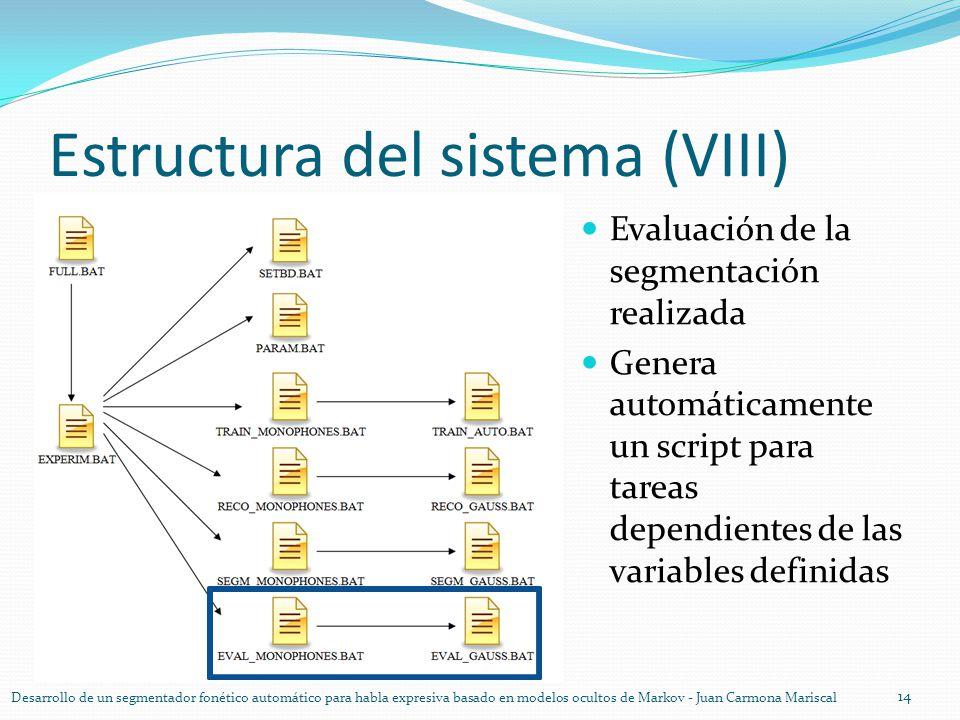Estructura del sistema (VIII) 14 Desarrollo de un segmentador fonético automático para habla expresiva basado en modelos ocultos de Markov - Juan Carm