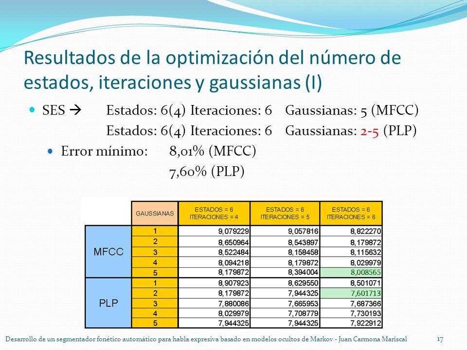 Resultados de la optimización del número de estados, iteraciones y gaussianas (I) SES Estados: 6(4) Iteraciones: 6Gaussianas: 5 (MFCC) Estados: 6(4) I