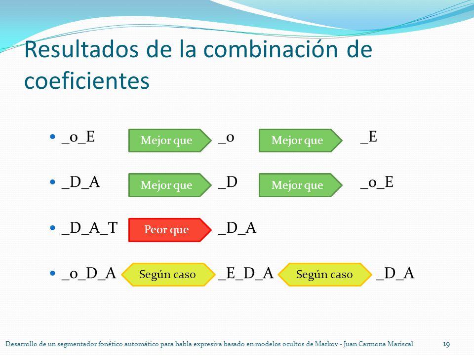 Resultados de la combinación de coeficientes _0_E_0_E _D_A_D_0_E _D_A_T_D_A _0_D_A_E_D_A _D_A Mejor que Peor que Según caso 19 Desarrollo de un segmen