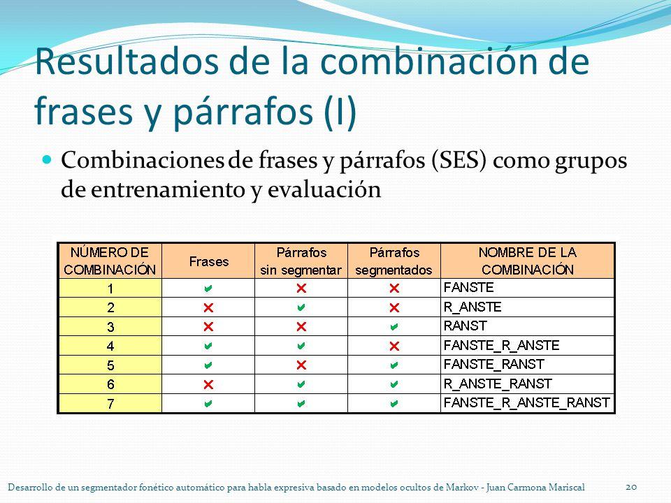 Resultados de la combinación de frases y párrafos (I) Combinaciones de frases y párrafos (SES) como grupos de entrenamiento y evaluación 20 Desarrollo