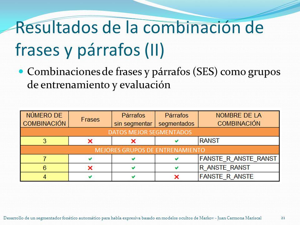 Resultados de la combinación de frases y párrafos (II) Combinaciones de frases y párrafos (SES) como grupos de entrenamiento y evaluación 21 Desarroll