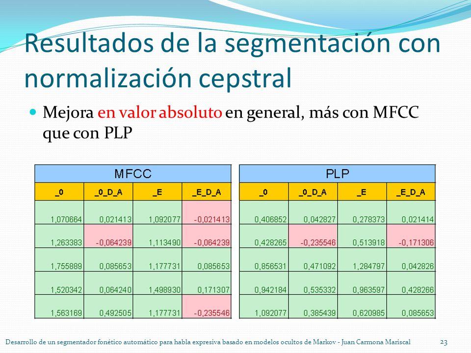 Resultados de la segmentación con normalización cepstral Mejora en valor absoluto en general, más con MFCC que con PLP 23 Desarrollo de un segmentador