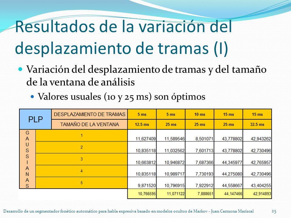 Resultados de la variación del desplazamiento de tramas (I) Variación del desplazamiento de tramas y del tamaño de la ventana de análisis Valores usua