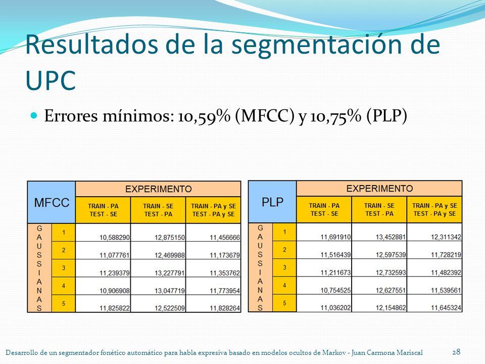 Resultados de la segmentación de UPC Errores mínimos: 10,59% (MFCC) y 10,75% (PLP) 28 Desarrollo de un segmentador fonético automático para habla expr