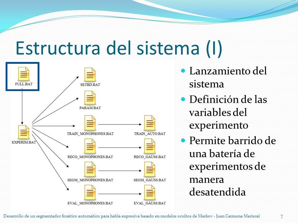 Estructura del sistema (I) 7 Desarrollo de un segmentador fonético automático para habla expresiva basado en modelos ocultos de Markov - Juan Carmona