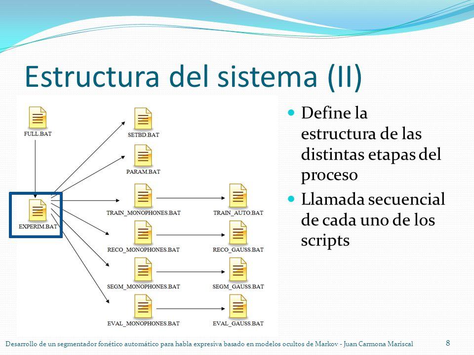 Estructura del sistema (II) 8 Desarrollo de un segmentador fonético automático para habla expresiva basado en modelos ocultos de Markov - Juan Carmona