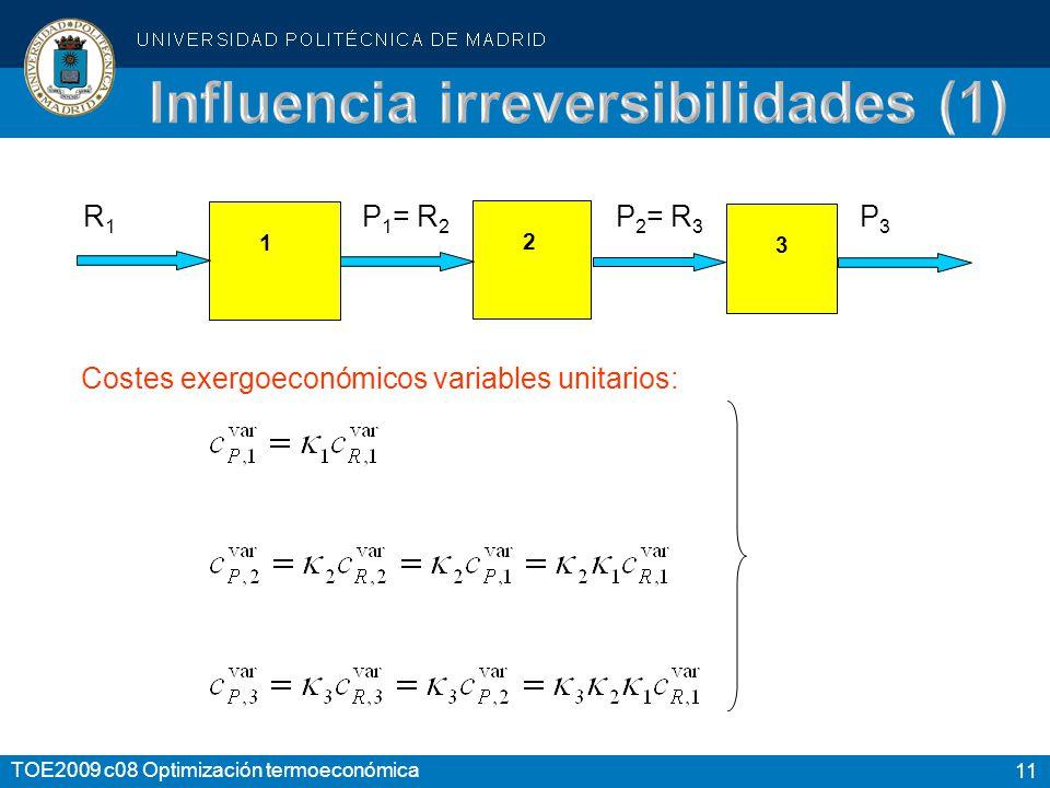 11 TOE2009 c08 Optimización termoeconómica 1 2 3 Costes exergoeconómicos variables unitarios: R1R1 P 1 = R 2 P 2 = R 3 P3P3