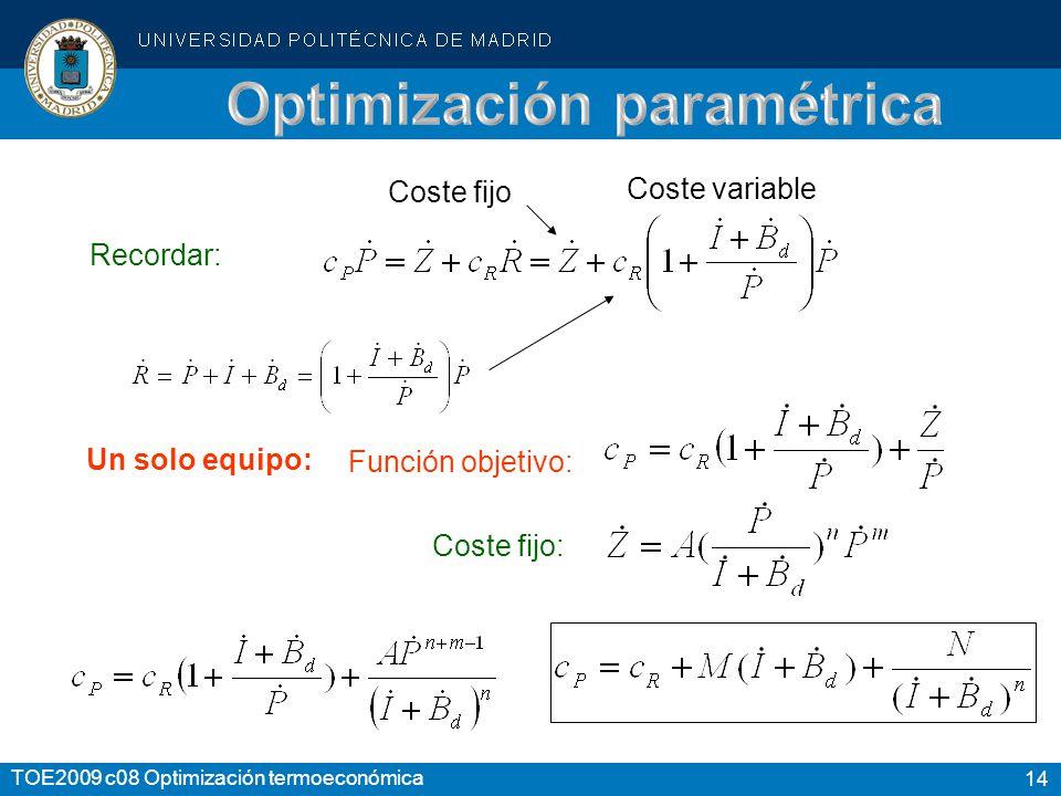 14 TOE2009 c08 Optimización termoeconómica Recordar: Un solo equipo: Función objetivo: Coste fijo: Coste fijo Coste variable