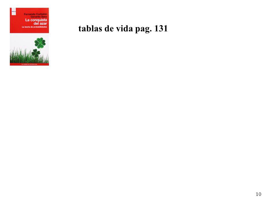 10 tablas de vida pag. 131