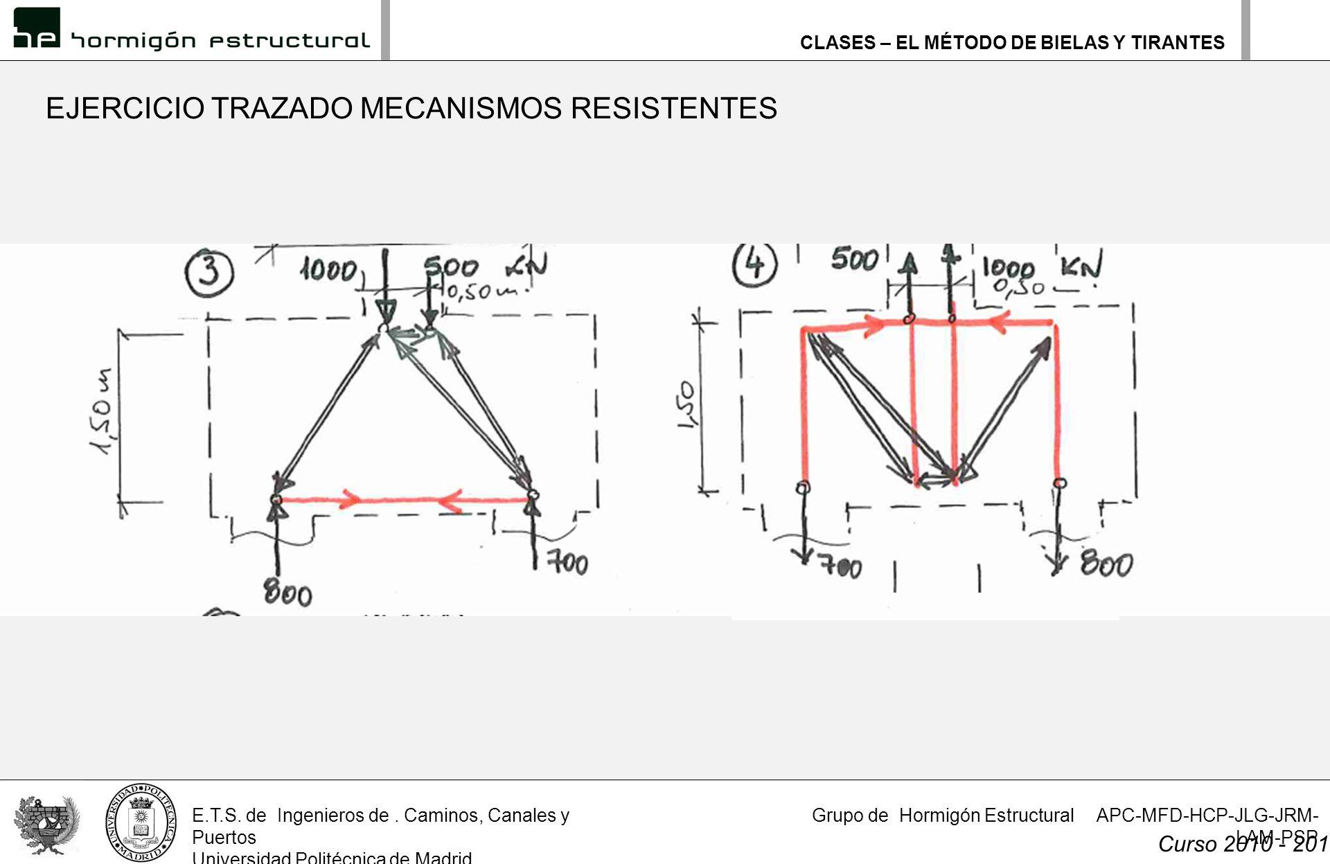 CLASES – EL MÉTODO DE BIELAS Y TIRANTES E.T.S.de Ingenieros de.