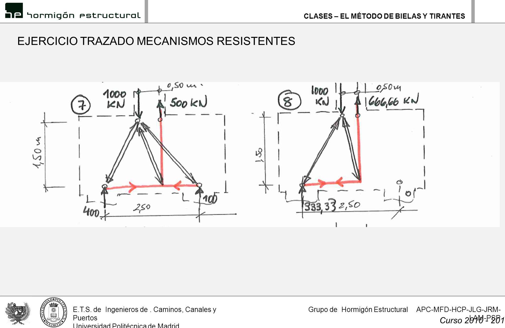 CLASES – EL MÉTODO DE BIELAS Y TIRANTES E.T.S. de Ingenieros de.